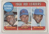 1968 NL RBI Leaders (Willie McCovey, Ron Santo, Billy Williams) [Good to&n…
