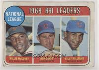1968 NL RBI Leaders (Willie McCovey, Ron Santo, Billy Williams) [Poorto&n…