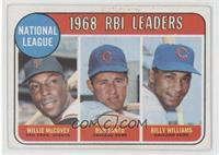 National League 1968 RBI Leaders (Willie McCovey, Ron Santo, Billy Williams) [G…