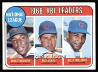 National League 1968 RBI Leaders (Willie McCovey, Ron Santo, Billy Williams) [E…