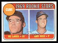 Vic Larose, Gary Ross [EXMT]