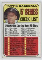 Checklist (Mickey Mantle) [Good to VG‑EX]