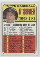 Checklist (Mickey Mantle) [Poor to Fair]