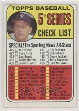 1969 Topps - [Base] #412 - Checklist - 5th Series (Mickey Mantle)