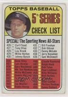 Checklist - 5th Series (Mickey Mantle) [Poor to Fair]