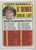 Checklist - 5th Series (Mickey Mantle)