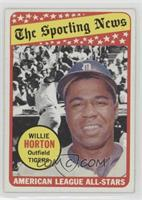 The Sporting News All Star Selection - Willie Horton