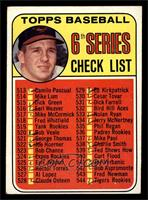 6th Series Checklist (Brooks Robinson) [POOR]