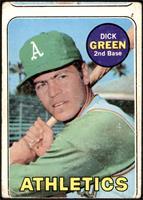 High # - Dick Green [POOR]