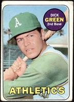 High # - Dick Green [FAIR]