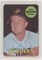 High # - Earl Weaver [Poor to Fair]