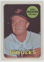 High # - Earl Weaver [Good to VG‑EX]