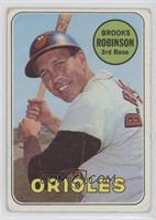 High # - Brooks Robinson [PoortoFair]