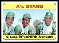 A's Stars (Sal Bando, Bert Campaneris, Danny Cater) [NM]