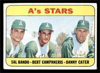 A's Stars (Sal Bando, Bert Campaneris, Danny Cater) [VG]