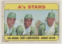 High # - A's Stars (Sal Bando, Bert Campaneris, Danny Cater) [NonePoor&nb…