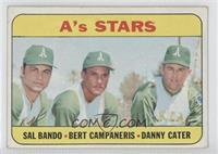 High # - A's Stars (Sal Bando, Bert Campaneris, Danny Cater) [Noted]