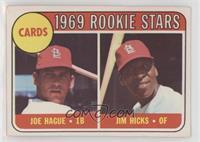 High # - Joe Hague, Jim Hicks [PoortoFair]