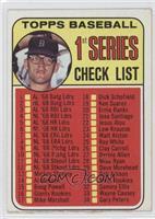Denny McLain (Checklist 1st Series)