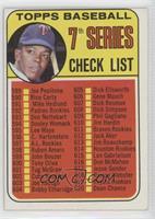 7th Series Checklist (Tony Oliva) (Red Circle on Back)