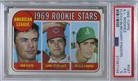 American League 1969 Rookie Stars (Bobby Floyd, Larry Burchart, Rollie Fingers)…