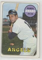 Ruben Amaro [Good to VG‑EX]
