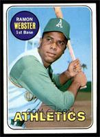 Ramon Webster [EXMT]