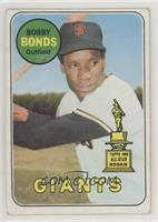 Bobby Bonds [Poor to Fair]