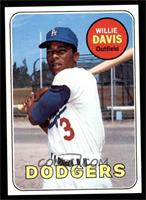 Willie Davis [EX MT]
