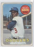 Willie Davis [Poor to Fair]