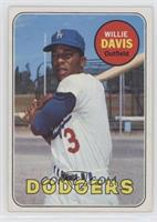 Willie Davis [Good to VG‑EX]