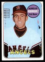 Aurelio Rodriguez, Leonard Garcia (Leonard Garcia (Bat Boy) Pictured on Card) […