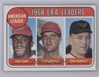 1968 AL ERA Leaders (Luis Tiant, Sam McDowell, Dave McNally) [Near Mint…