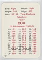 Bobby Cox [PoortoFair]