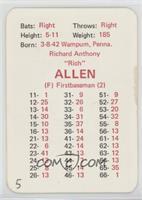 Richie Allen [PoortoFair]