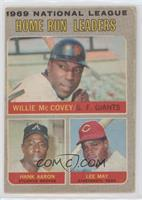 1969 National League Home Run Leaders (Willie McCovey, Hank Aaron, Lee May) [Go…