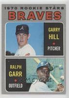 Garry Hill, Ralph Garr