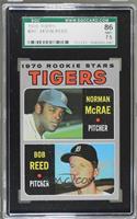 Tigers Rookie Stars (Norm McRae, Bob Reed) [SGC86]