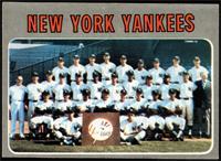 New York Yankees Team [NM]