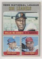 National League RBI Leaders (Willie McCovey, Ron Santo, Tony Perez) [Poor…