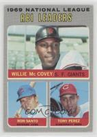 National League RBI Leaders (Willie McCovey, Ron Santo, Tony Perez) [Poor …