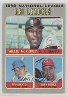 National League RBI Leaders (Willie McCovey, Ron Santo, Tony Perez) [Poor]