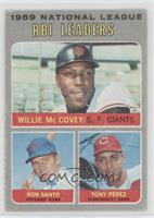 National League RBI Leaders (Willie McCovey, Ron Santo, Tony Perez) [Good …