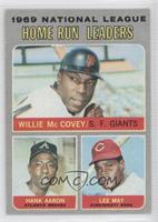 1969 National League Home Run Leaders (Willie McCovey, Hank Aaron, Lee May)