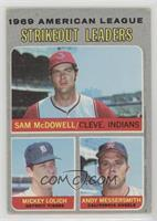 Strikeout Leaders (Sam McDowell, Mickey Lolich, Andy Messersmith) [Poor to…
