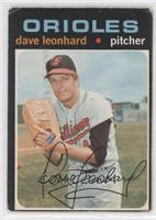 Dave Leonhard [Poor to Fair]