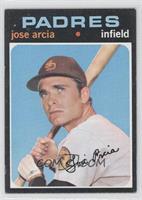 Jose Arcia