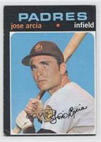 Jose Arcia [GoodtoVG‑EX]
