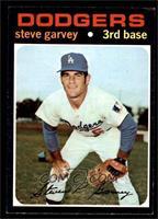 Steve Garvey [EX]