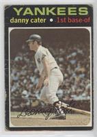 Danny Cater [NonePoortoFair]